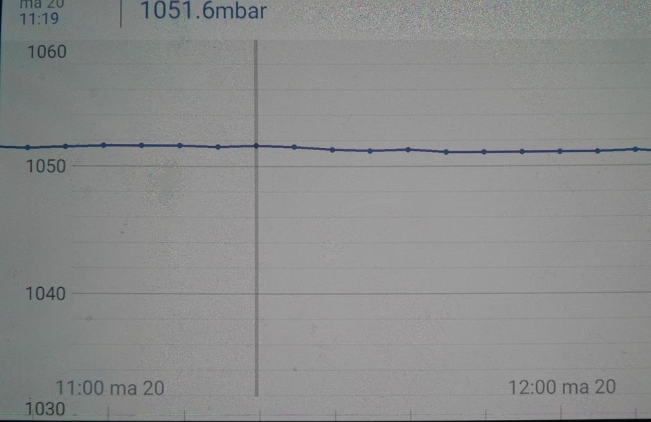Hoge luchtdruk 1051.6 mbar